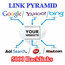 High PR Link Pyramid 5300 Backlinks + EDU/GOV Links Best -Google SEO Strategy