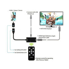1080P HDTV MHL to HDMI USB Adapter Cable A A/V TV For HTC Sony SamSung 17.5cm
