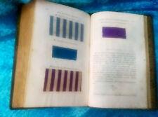 TRAITE DE MATIERES COLORANTES, TEXTIL, M. P. SCHÜTZENBERGER 1867