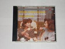 Saint-Saens Guher & Suher Pekinel Marek Janowski. Teldec 1990. 2292-46155-2.