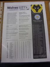 31/03/2014 Wolverhampton Wanderers U21 v Leicester City U21 [At Telford United]