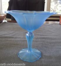 "ANTIQUE U.S GLASS/TIFFIN BLUE STRETCH GLASS LINE #310 6 1/2"" COMPOTE"