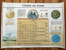 Periodic Table Mendeleev, Vintage Poster, Chemistry, Breaking Bad, Heisenberg