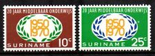 Suriname - 1970 20 years highschools Mi. 575-76 MNH