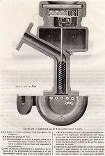 IMAGE 1890 ENGRAVING INDUSTRIE INDUSTRY COMPTEUR A EAU DE MR BONNEFOND