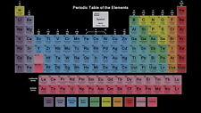"""023 Periodic Table of The Elements Fabric - Chemical Elements 25""""x14"""" Poster"""
