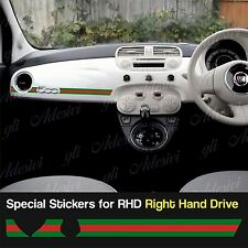 Stickers Fiat 500 Gucci Line dashboard Abarth for Right Hand Drive RH