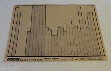 Microfich Ersatzteilkatalog Fiat Nuova Ritmo Super 60330885