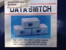 Manual Data Transfer Switch Box 2-Position 2-Port A/B DW-25AB (A3)