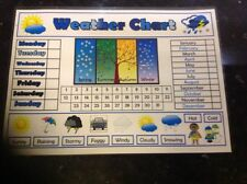 weather chart and day and month chart teaching date seasons childminder teacher