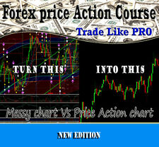 Forex Price Action Trading Course . Most Profitable Trading Method NEW