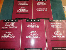 2003 JEEP GRAND CHEROKEE SHOP MANUAL SET / ORIGINAL SERVICE & DIAGNOSTIC BOOKS