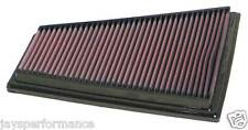 KN AIR FILTER (33-2173) FOR PEUGEOT PARTNER 2.0D 2000 - 2002