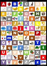 ABC Alphabet Chart : The Alphabet Poster for Learning Capital and Lower ABC
