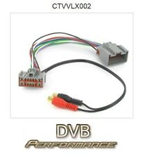 Connects2 CTVVLX002 Volvo V50 2004 onwards Aux Input MP3 iPod RCA