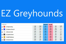 Make Money! EZ Greyhounds Betfair Betting Racing System