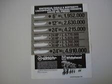 advertising Pubblicità 1983 WHITEHEAD , CIGALA E BERTINETTI