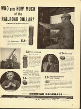 1946 vintage Ad, American Railroads, 'Who gets the Railroad Dollar?' (012514)