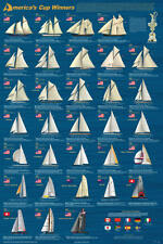 America's Cup Lamintated Educational Sail boats Classroom Chart Poster 24x36