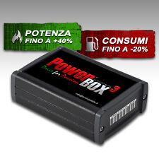 Centralina aggiuntiva Fiat BRAVO 1.9 JTD 100 cv Modulo aggiuntivo