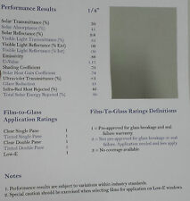 "Window Film 85% VLT Nano Ceramic Charcoal Solar Tint 60""x50'"