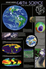 Understanding Earth Science Educational Space Chart Poster 24x36