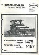 Underhaug patata FIORIERA 1475 - 1487 parti manuale