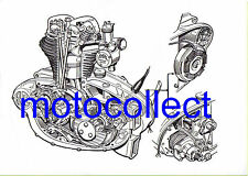 ROYAL ENFIELD 250 Crusader Engine..Cutaway Drawing A3..Free Postage Worldwide