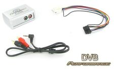 Connects2 ctvtyx001 Toyota Rav4 2001 - 2004 Mp3 Ipod Aux Input Audio Adaptador