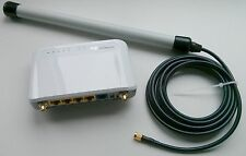 300 Mbps WIRELESS AP/Client Router + 9 dBi Outdoor Antenna per ricezione hotspot