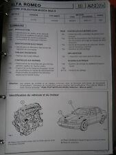 Alfa Romeo 164 2.5 TD : diagnostic réglage injection Publitest ALF-2