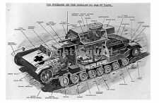 WW2 Picture Photo Interior of the German Pz Mk IV Tank  1518