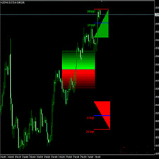 Forex indicators Secret Profit Levels – TRADING SYSTEM For MT4  + Free Bonus