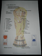 1974 World Cup 2nd Round Group A Netherlands v East Germany Matchsheet