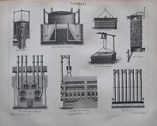 LEUCHTGAS 1878 original alter Druck Antique Print Lithographie Gas Gasometer