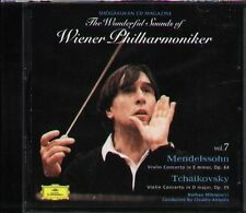 Claudio Abbado Nathan Milstein The Wonderful Sounds Of Wiener Philharmo Japan CD