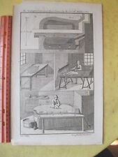 Vintage Print,WOOLEN MANUFACTURE,Dictionary of Art+Science,London,1778