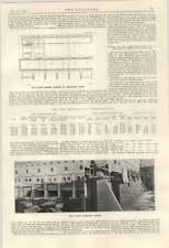 1924 Turbines At Raanaasfoss Powerstation Norway H Thoreson 4