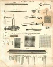 1802  Different Forms Of Blowpipe Inventions For Improvement Of Blind Persons Co