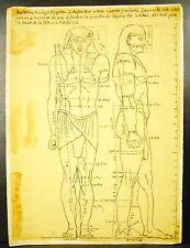 Dessin au crayon étude sculpture égyptienne Egypte Egypt study in pencil c 1930
