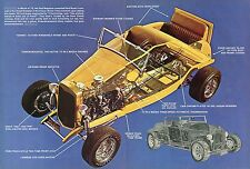 1974 Great Centerfold Magazine Pic of Bud Bryan's Street Roadster of the Future