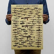 World Famous Gun Posters/Military Fans Vintage Poster/Kraft Paper 20x14 inch