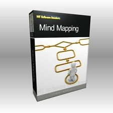 Mind Mapping Diagram - Project Time Management Software Computer Program