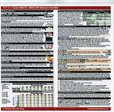 CheatSheet Canon Speedlight 430EX III Laminated Guide