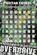 Praise Him with Guitar Chords Poster Print, 24x36