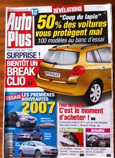 """AUTO PLUS du 30/1/2007; Break Renault/ 100 modèle """"coup du lapin""""/ Chaines Houss"""