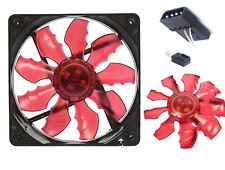 2 PCS Game Demon 12cm 120mm Red Ultra Silent LED Acrylic PC Case Fan with Screws