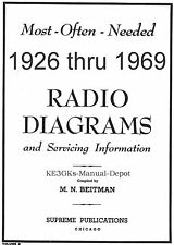 Radio Diagrams Schematics Vol 1- 27 Beitmans * Riders Perpetual * DVD * PDF