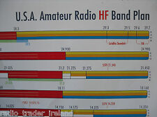 ICOM USA HF-UHF-VHF BAND PLAN (GENUINE LEAFLETS ONLY)....RADIO_TRADER_IRELAND.