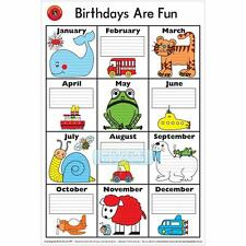 Early Learning Birthdays Poster